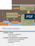 Systems Development Cycle- Early Stage