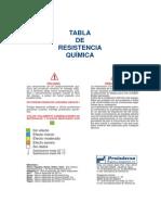 Tabla de Resistencia Quimica