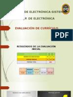 EVALUACION DEL PLAN CURRICULAR ELECTRONICA.pptx