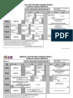Endocrine & Metabolism Block 2009/2010