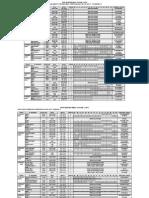 Jadual Waktu Ppt t4 & t5 2015