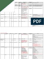 2015-03-13-business-rules-fatca_tcm307-260161