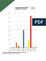Total Notas Yucatan Prensa 5-17 Abr 15