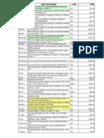 Estimate of Labs& Multipurpose Hall GEC Girls