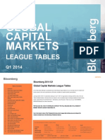 Bloomberg 2014 Q1 Global Capital Markets League Tables