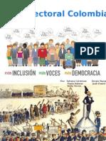Sistema Electoral Colombiano. Exposición Constitución.