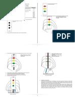 Praktik IPA Model Lampu Lalu Lintas