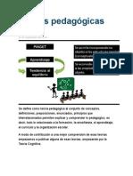 Teorías Pedagógicas s. XXI