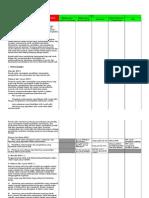 Survey Penilaian KPS