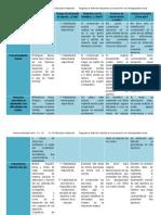 Evaluacion Visual 1er Parcial
