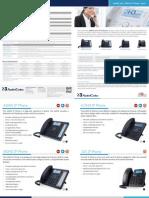 AudioCodes 400HD IP Phones