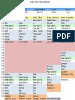 GDSF2015 Program