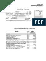 raport financiar la finante
