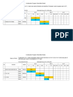 Bar Chart of Kovvur AE6 Rama Rao as on 05-052015