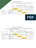 Bar Chart of Kovvur AE4 Phani Sriniovas as on 05-05-2015