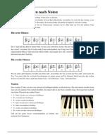 Klavier- Spielen Nach Noten