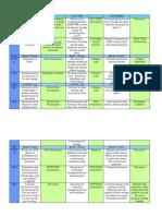 training program layout
