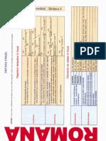Sintaxa frazei.pdf