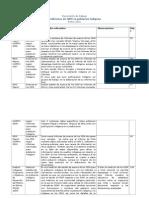 Documento de Trabajo Mediciones ODM Indígena