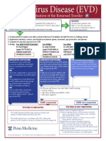 UPHS Ebola Full Algorithm v3Oct2014%5b3%5d