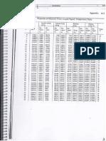 Tabelas Xerox Agua SI