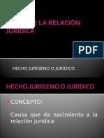 Unidad 03 Causa de La Relación Jurídica 2014