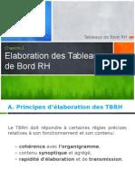 TBRH Ch02 Elaboration TBRH