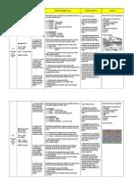 Rancangan Pengajaran Semester Psv Tahn 4 2015
