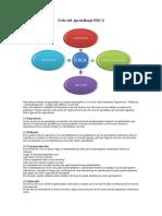 Ciclo de Aprendizaje ERCA . Doc