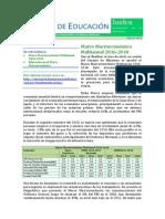 Informe de Educación - INIDEN - Abril 2015