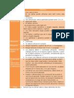 Lineamientos Sugeridos Para Presentacion Del Protocolo