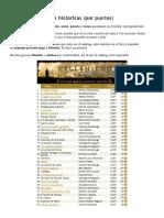 Ranking de Novelas Históricas