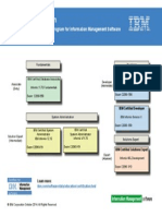 Sg 247847 | Scalability | Databases