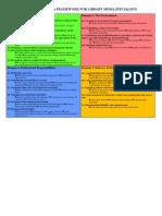 danielson grid for carl lms pdf