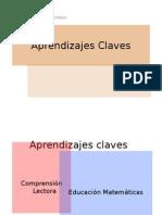 200906022146440.Aprendizajes Claves.ppt