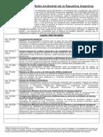 Marco Normativo Medio Ambiental de La Republica Argnetina