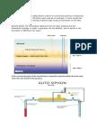 Kivi Gas Extraction