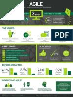 agile-infographic.pdf