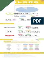 how-colors-affect-conversion-rates.pdf