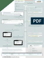 step-by-step_roi-of-social-media.pdf