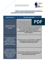 Cuadro Comparativo de carta CC.EE v/s Respusta Rectoria por tema de Infraestructura