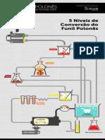Funil Polones Engenharia dsdsde Conversao Online