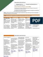 health methods (dietary plans unit plan)-final
