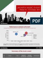 jakartamusicevent2012-121018070929-phpapp02.pdf