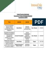 Listadfo Proyectos Adjudicados 181108