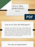 ciclodelhidrogeno-130303094141-phpapp02