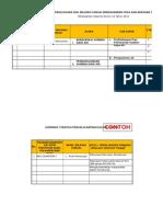 Form Isian Summary Pola Dan Rencana SDA WS