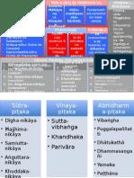 Guia de Estudos - 1a Prova.pptx