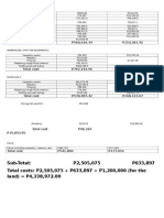 Land and Building Cost