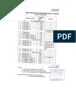 Chennai Port Permissible Draft at Berths as on 07.07.12